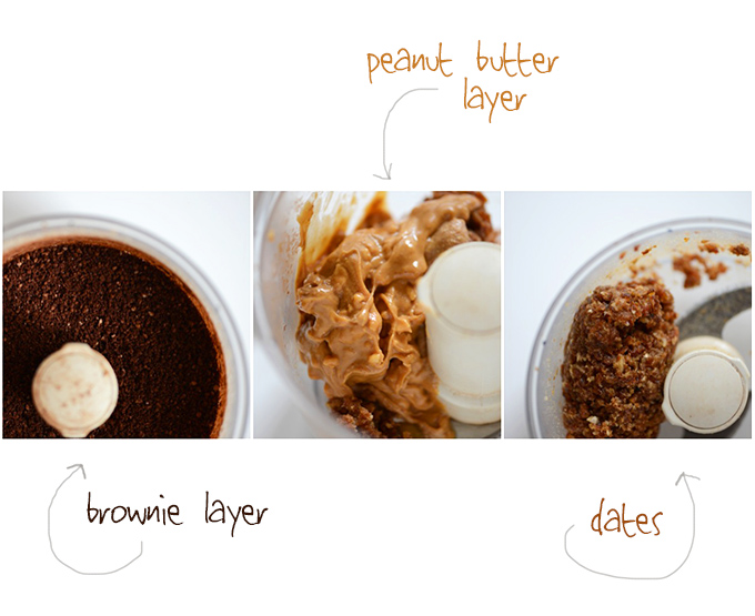 Ingredients for No-Bake Peanut Butter Brownie Bars in a food processor