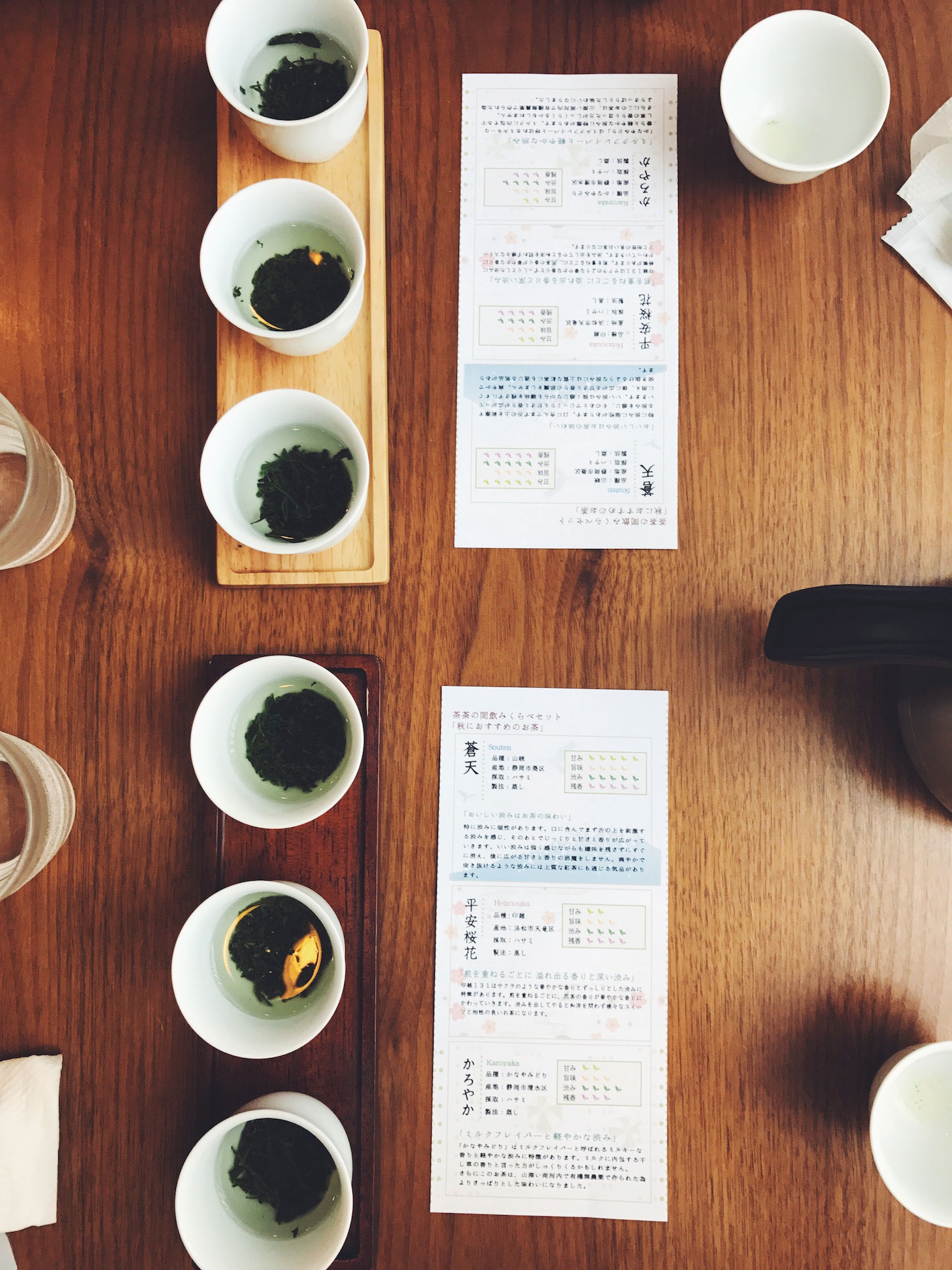 Different types of green tea at a tea shop in Tokyo